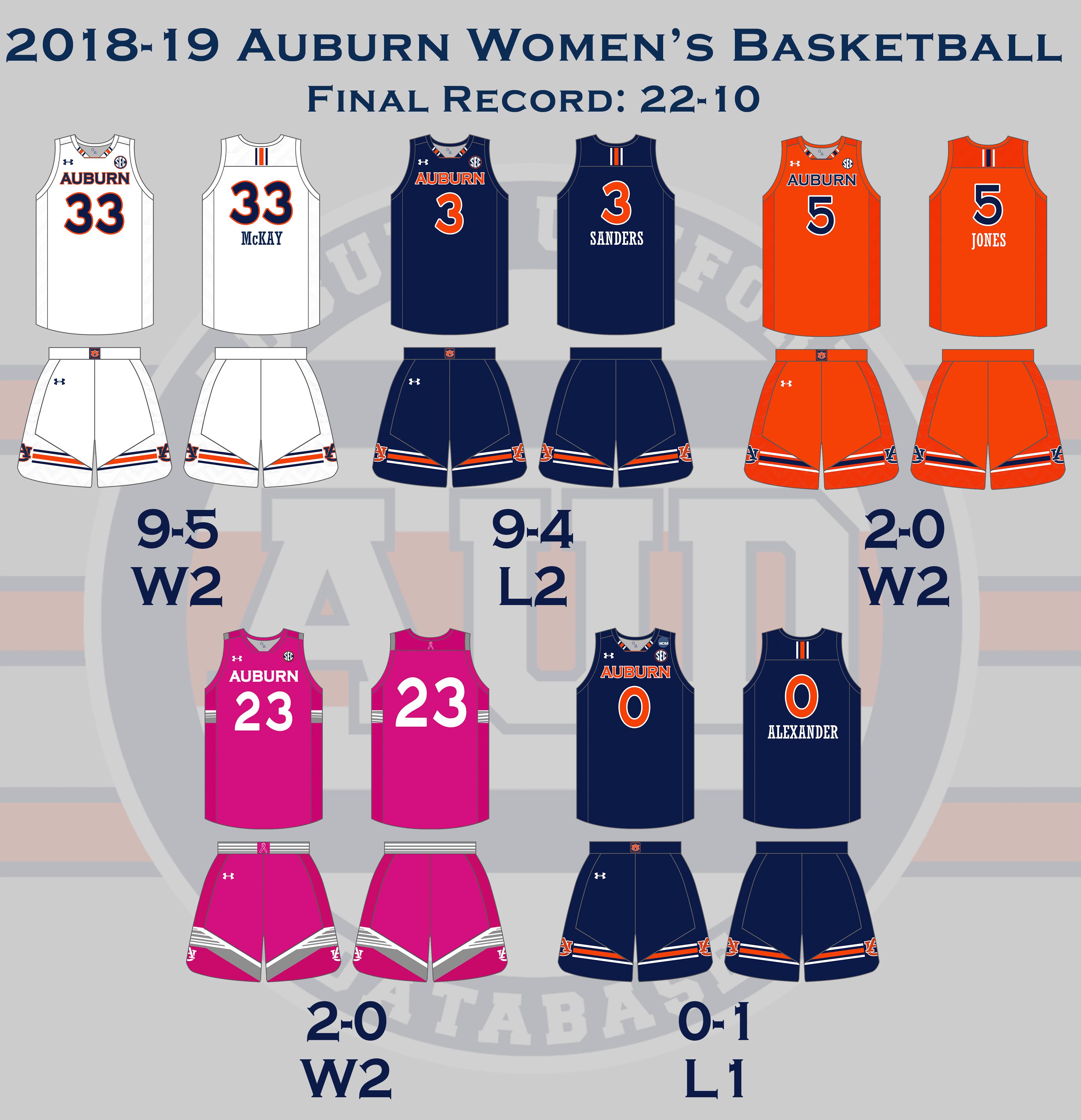 2018 19 Auburn Season Review Auburn Uniform Database