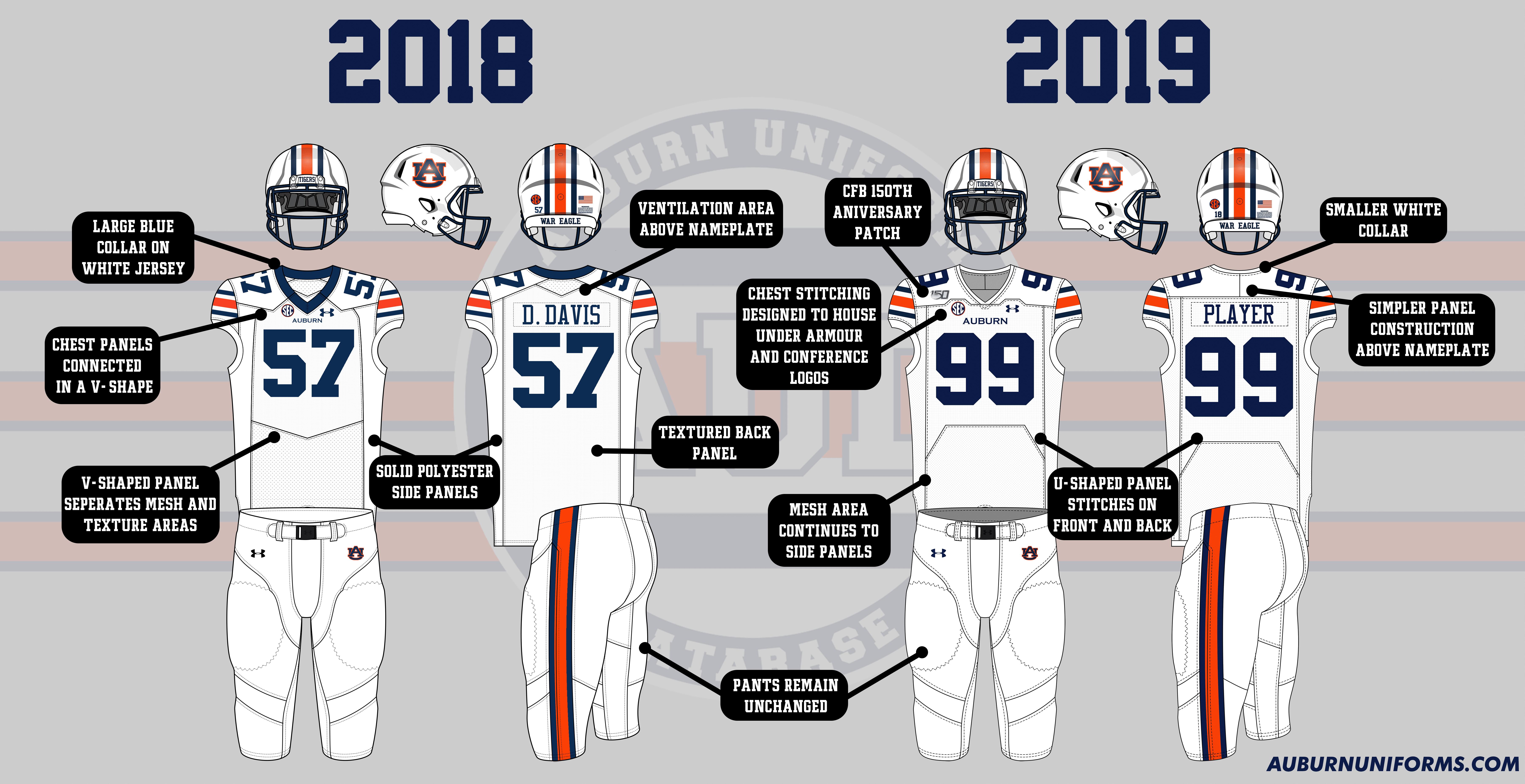 Auburn Tweaks Football Uniforms Auburn Uniform Database