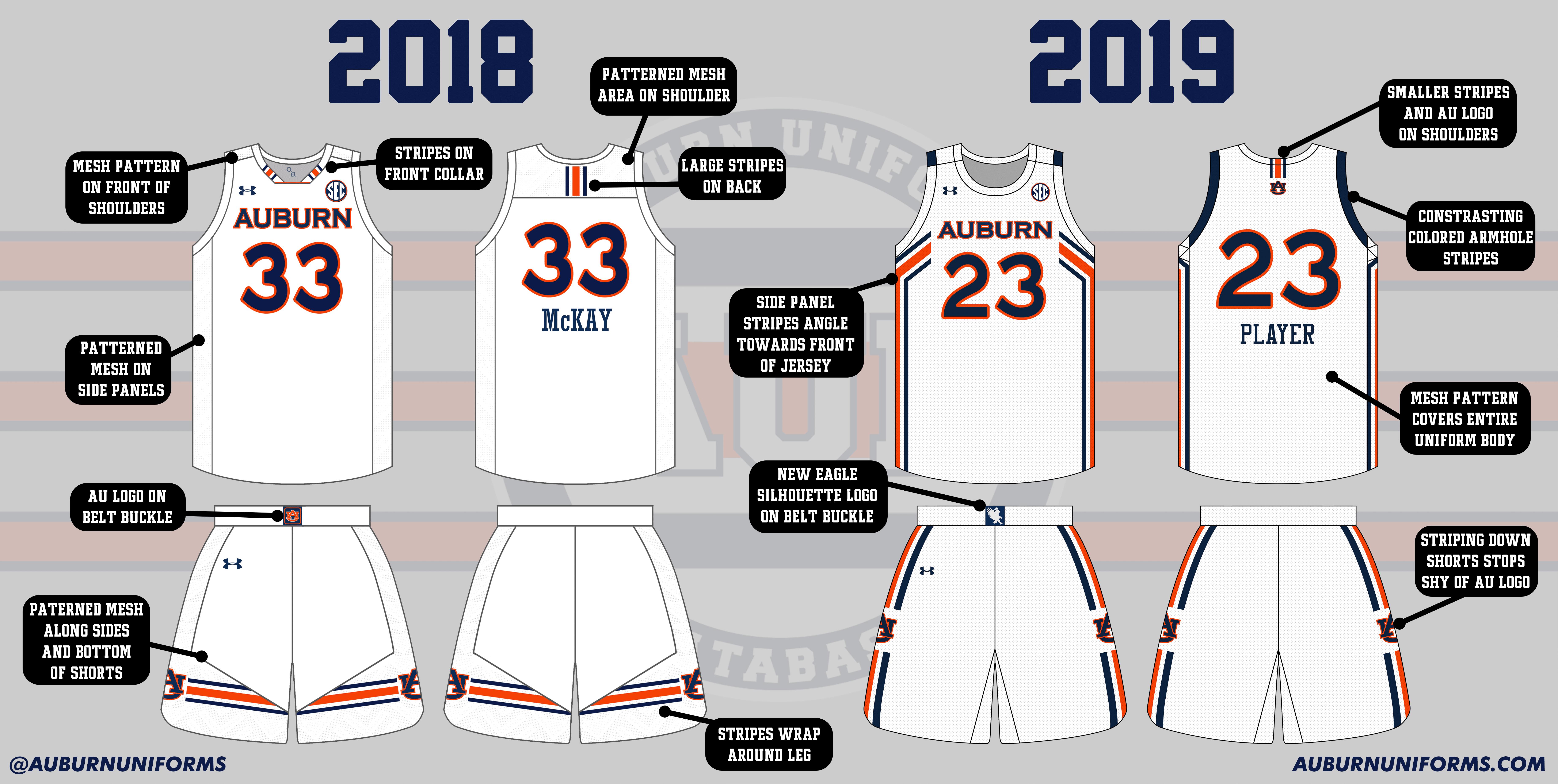New Auburn Basketball Uniforms For 2019 Auburn Uniform